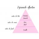 Cupcake pistache 15gr - Fondant parfumé naturel gourmand