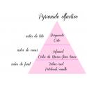 Oud d'Arabie - Fondants parfumés naturels - lot de4