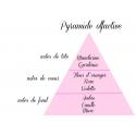 Crazy in love - Fondant naturel parfumé
