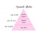Style & chic- Fondant parfumé naturel - pièce