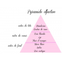 Kiss me - Fondant bougie parfumé naturel - piece