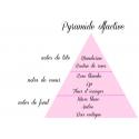 Kiss me 25gr - Fondant bougie parfumé végétale fait main en France