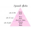 Doux poeme - Fondant parfumé conçu de façon artisanal