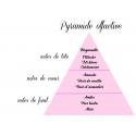 Amande douce - Fondant parfumé naturel, artisanal et végétal