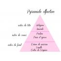 Été indien 25gr - Tartelette parfumée artisanale et naturelle - Selmaya bougies