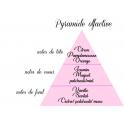 Petit ange - Fondant parfumé naturel et artisanal