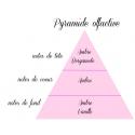 Eau d'Ambre - Tablette parfumée végétale - Selmaya bougies