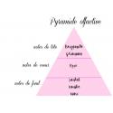 Fondant parfumé - Mon savon
